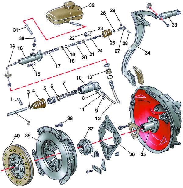 замена главного цилиндра сцепления opel vectra c