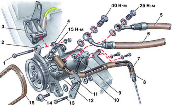 Насос гидроусилителя рулевого