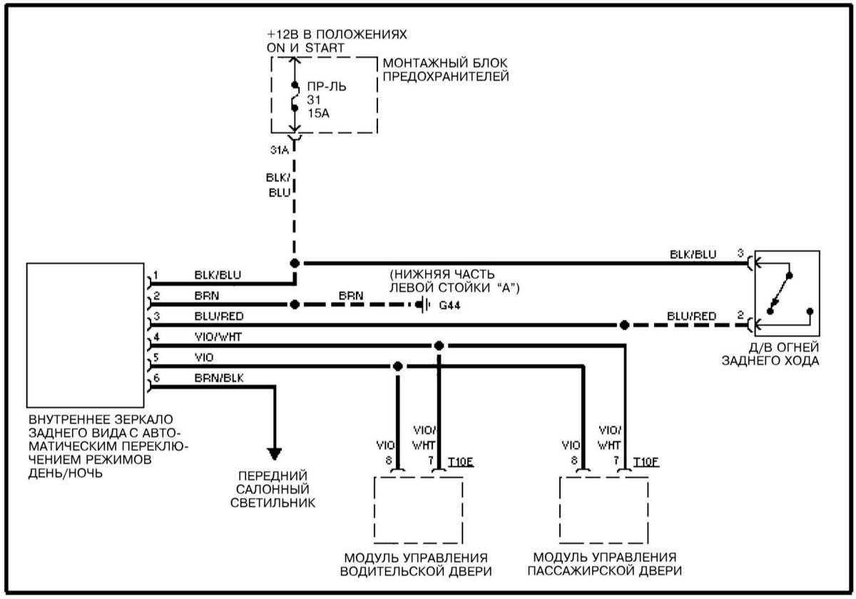 Схема предохранителей и реле Ford Focus 3 (C346; 2011-н.в ...