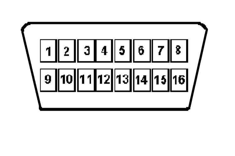 16-контактный диагностический разъем системы бортовой диагностики OBD II (на моделях USA) .