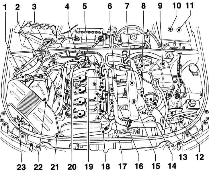 числа оборотов двигателя