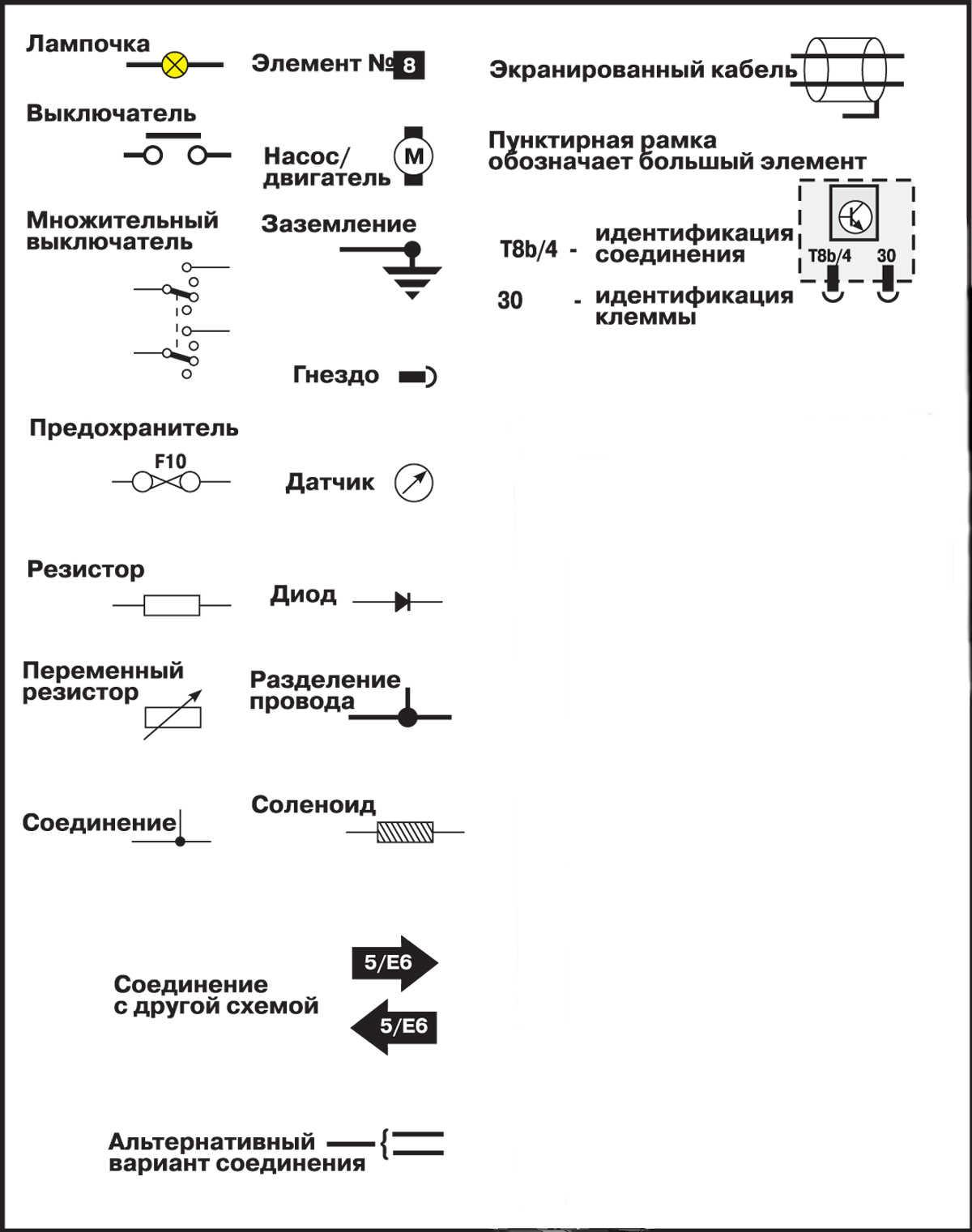 схема замка зажигания ауди 100 выпуск 1995 год