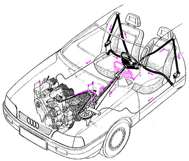 Audi Procon Ten The No Airbag Safety System