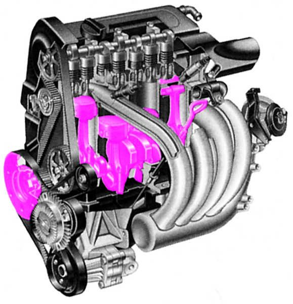 блоке: двигатель с рабочим