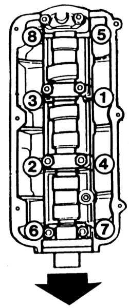 Болты головки блока цилиндров
