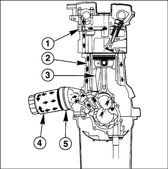 какое масло залить в audi a31997 года модель двигателя aeh