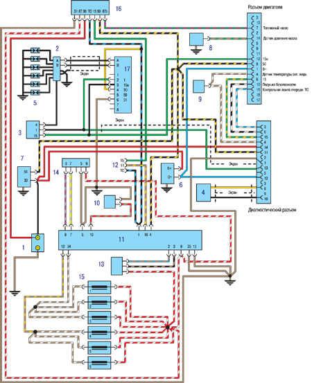 есть полная схема проводки