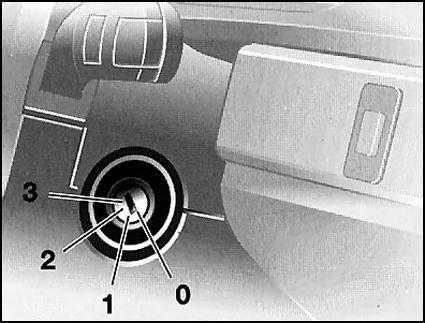 скрип при нажатии на тормоз BMW e39