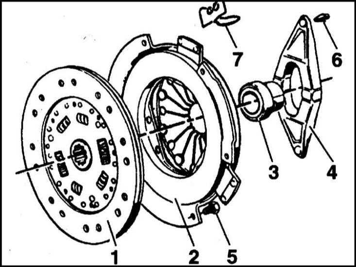 1 — ведомый диск сцепления
