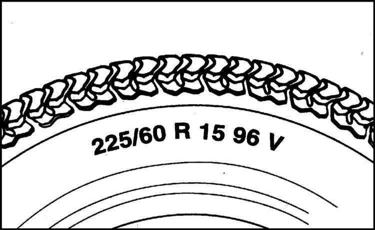 Обозначение шин и дисков