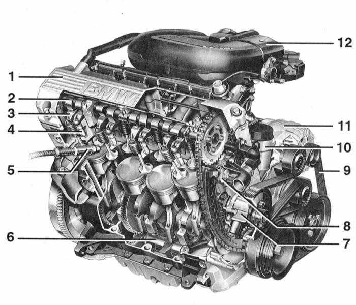 bmw 3 дизель ремонт двигателя