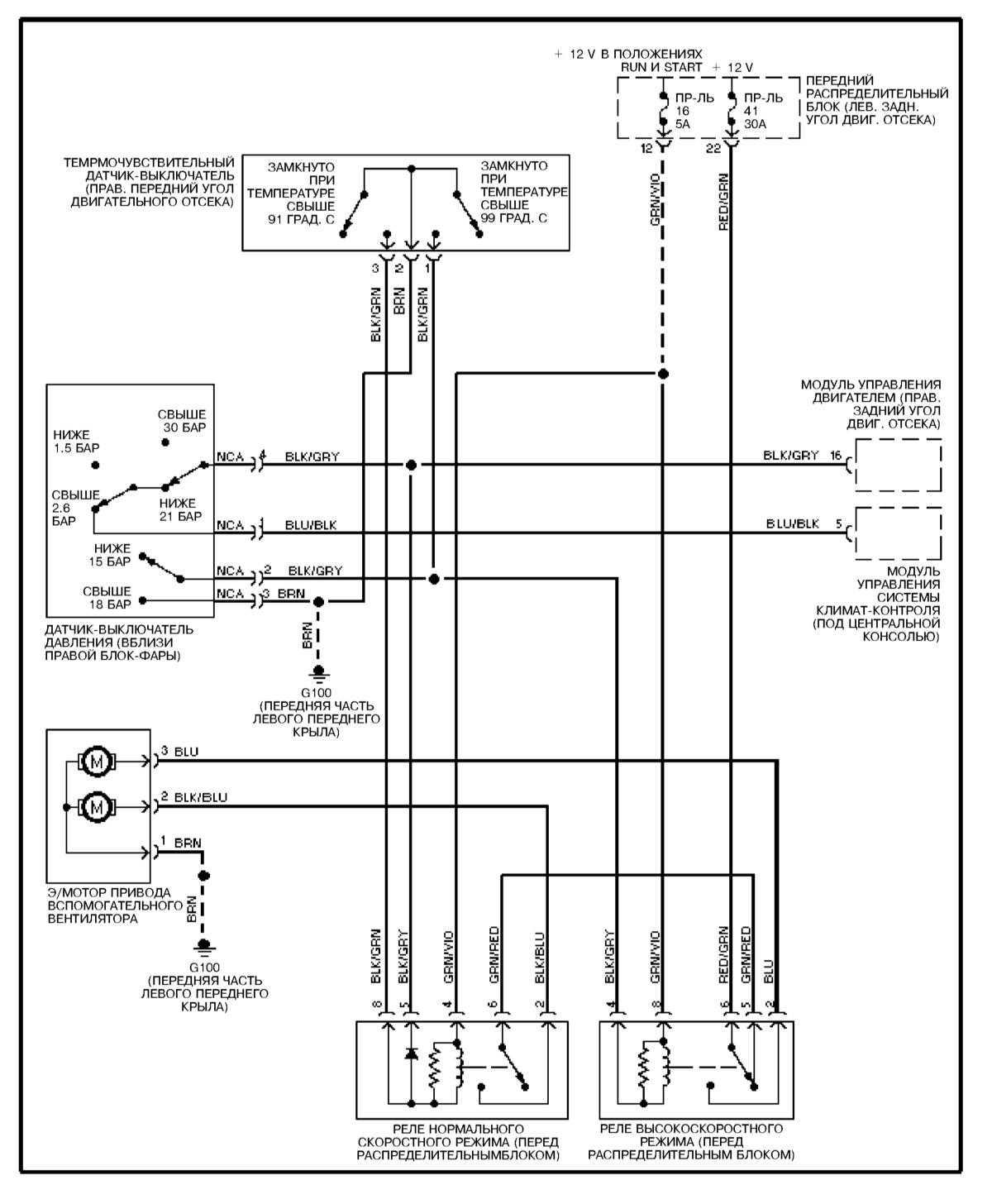 схема проводки крайслер вояджер 2005 г