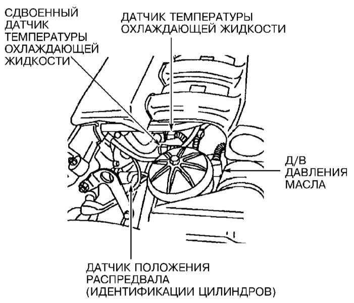 воздушно-топливной смеси и