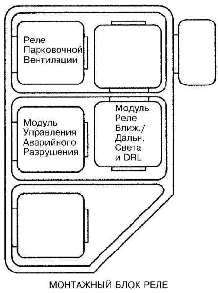 Схема расположения
