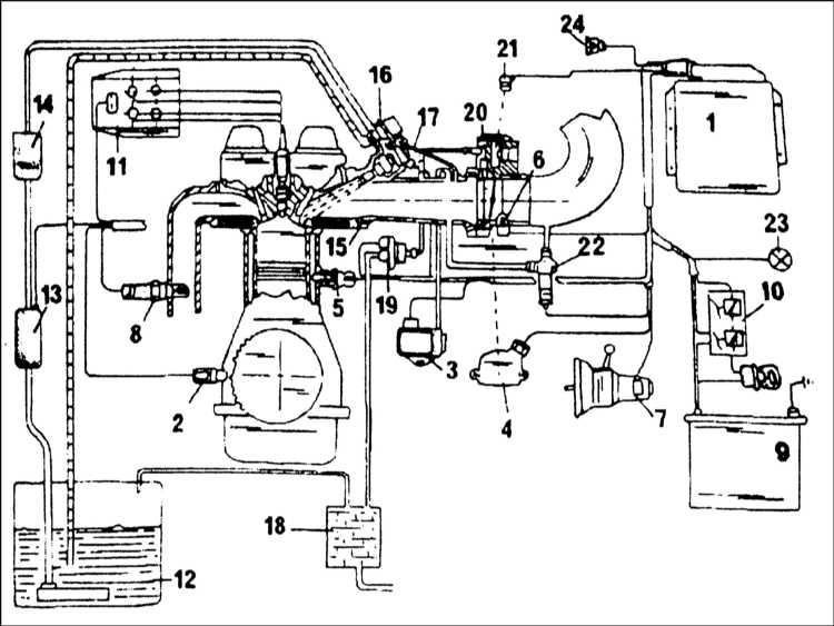 xantia 1996 1.8 схема мотор