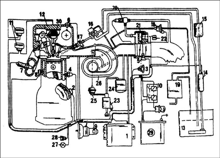 2 — Датчик оборотов двигателя