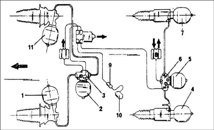 гидроподвеска на ситроен ксантия