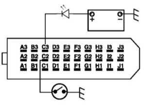 Диагностика систем электронного управления Citroen Xantia.