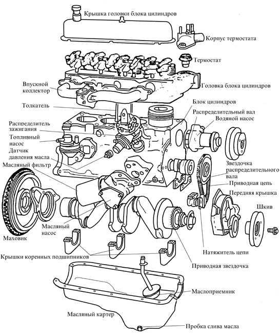 Архив недавних заказов  motorshoporg