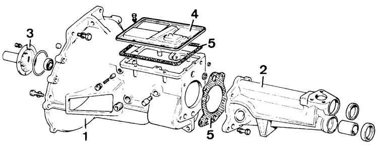 Схема переключения передач автомобиля фото 700