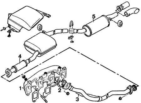 Разборка коробки передач форд сиерра