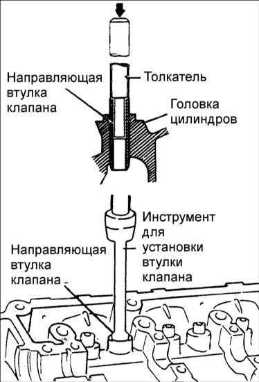 замена направляющей втулки клапана опель астра