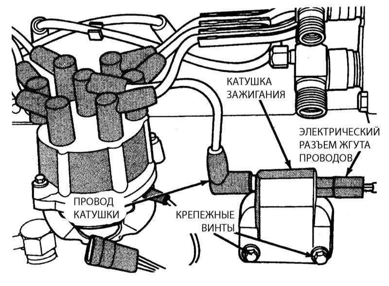Катушка зажигания двигателя