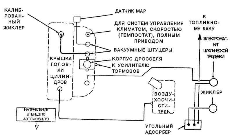 вакуумные соединения ауди 80 схемы