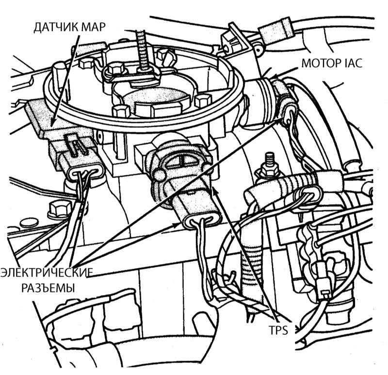 Jeep grand cherokee схема