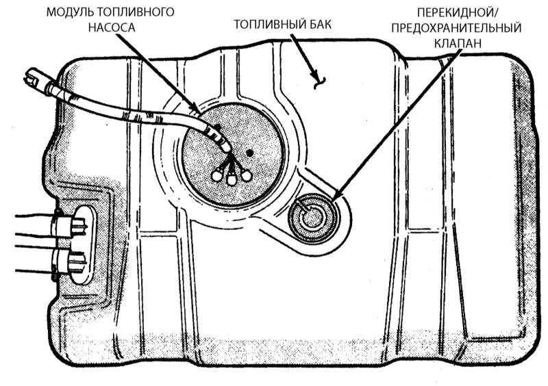 Разгрузочный клапан топливного