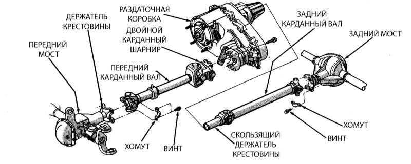 Ремонт переднего моста на ВАЗ 2121  Нива