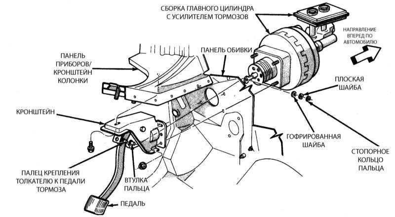 Замена раздатки ford fusion