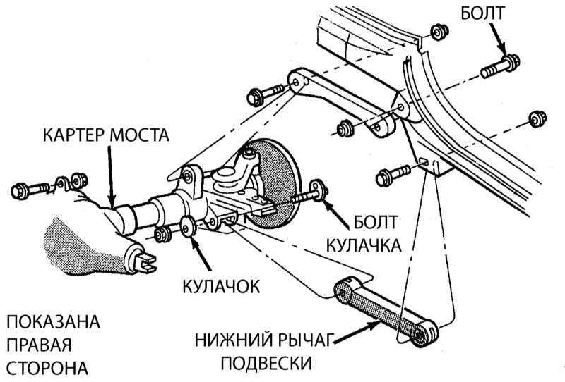 подвески (показана модель