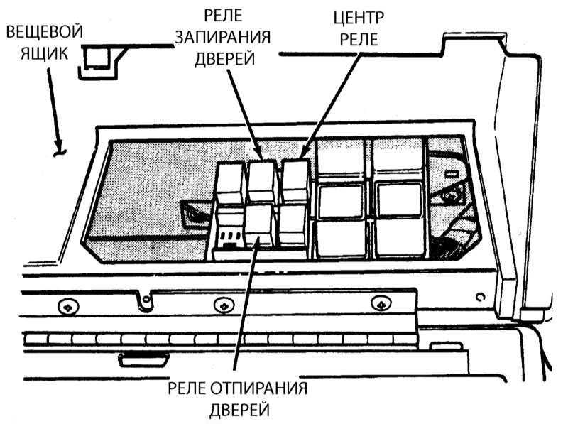 Местоположение реле замков