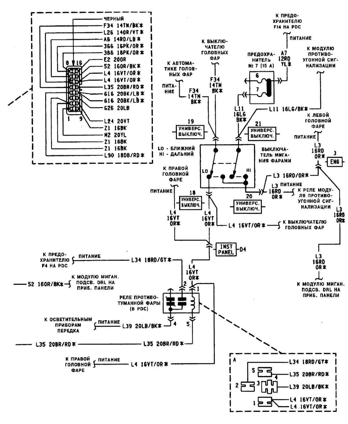 Ремонт и обслуживание/ Jeep Grand Cherokee 1993-1999 17.28 Электрические схемы - общая информация.