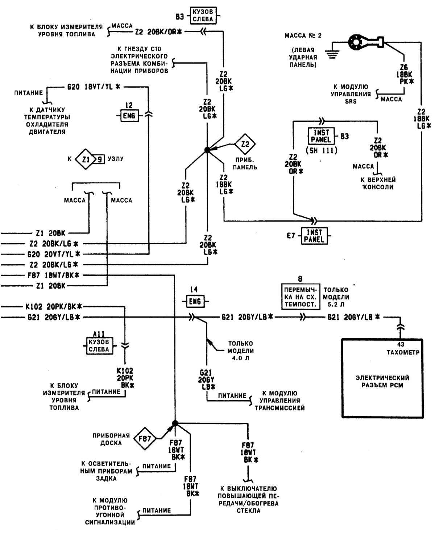Электрические схемы - общая информация Jeep Grand Cherokee.