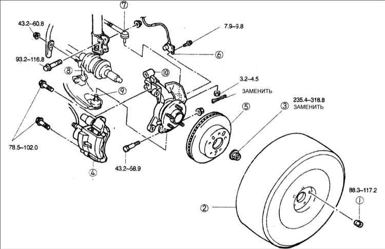 1 – гайка крепления колеса;