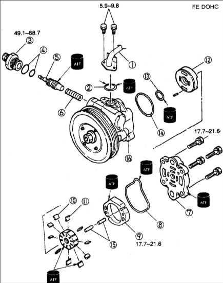 рулевого управления (FE