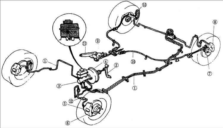3 – главный тормозной цилиндр;