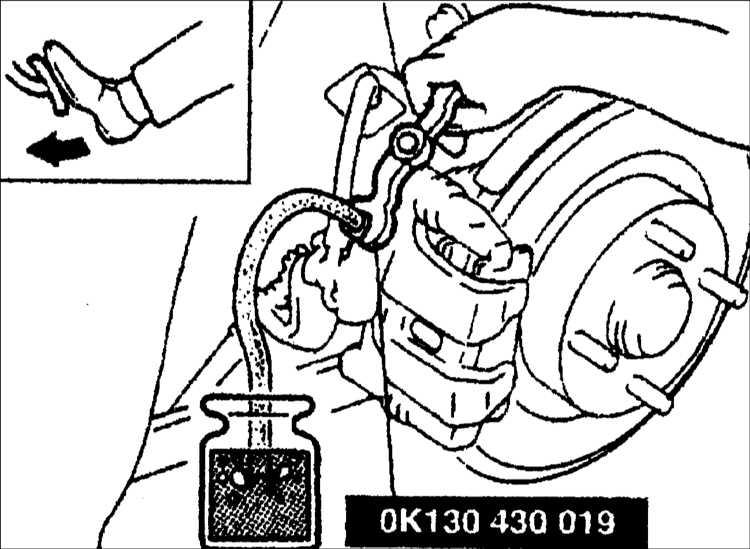 системы привода тормозов