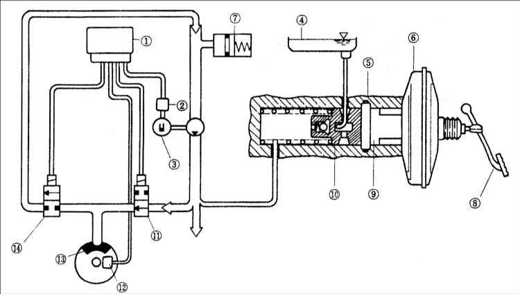3 – электрический насос;
