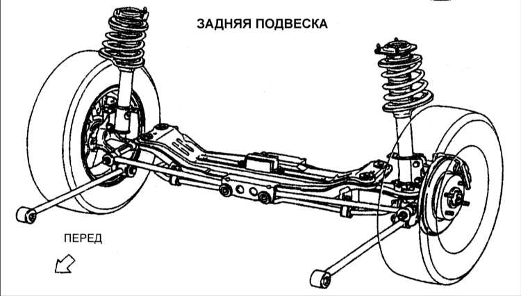 7 – задний стабилизатор;