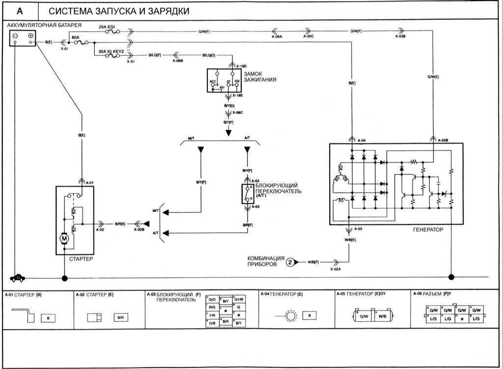 Схема организации парковок.  Схемы организаций.