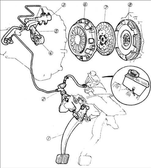 2 – главный цилиндр сцепления;