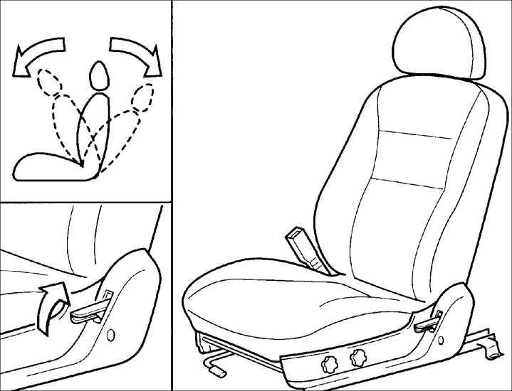 как снять пассажирское сиденье на киа рио