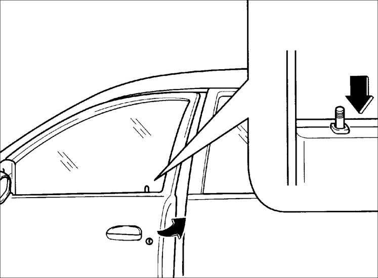 как открыть дверь машины без ключа киа рио