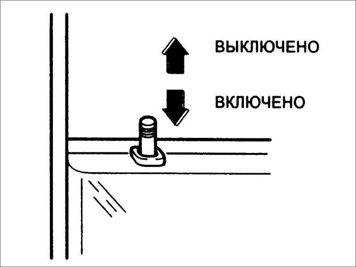как разблокировать двери на киа рио