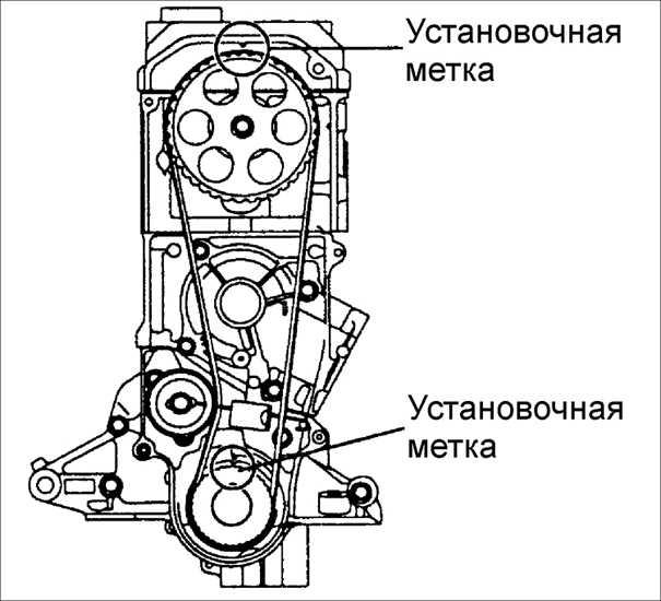 как правильно метки распредвала на киа рио 1.5 двигатель 2001 года