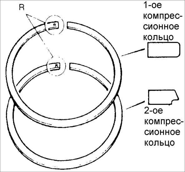 как поменять поршневые кольца на киа спектра