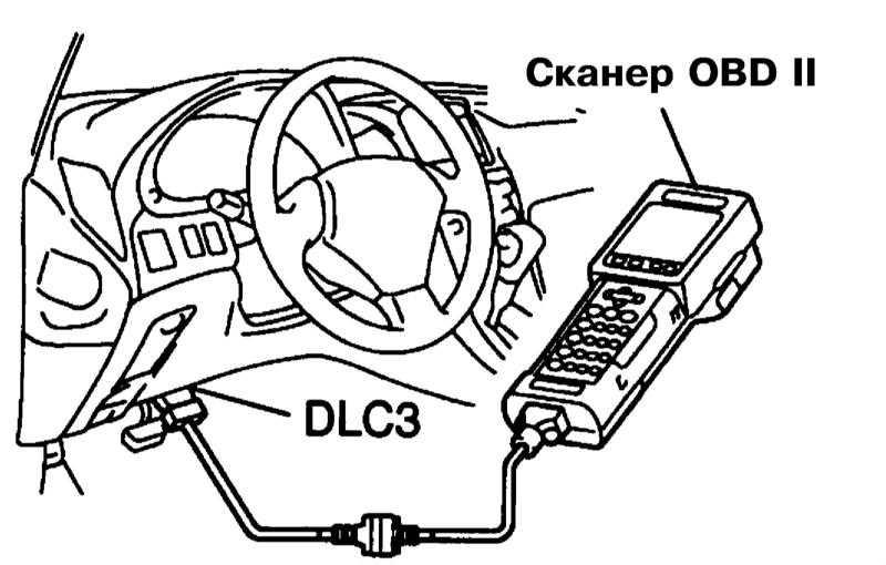 14. Принципиальные схемы электрических соединений.